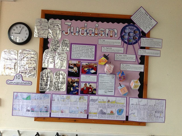 Judaism Display